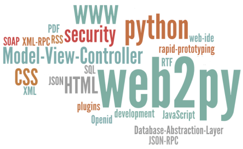 Web2py Word Cloud